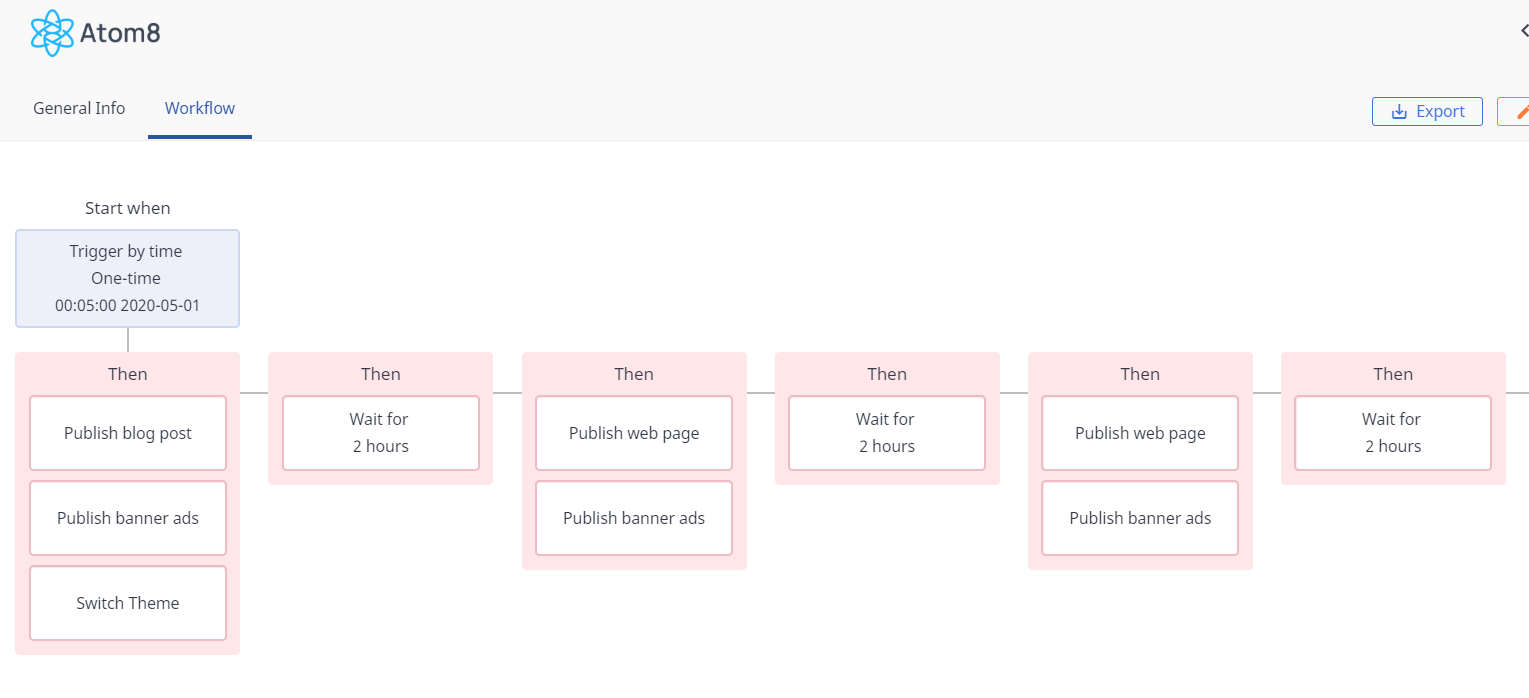 workflow template to auto-publish content