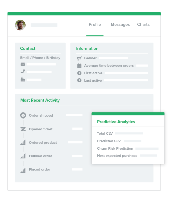 Klaviyo email marketing automation for Shopify stores
