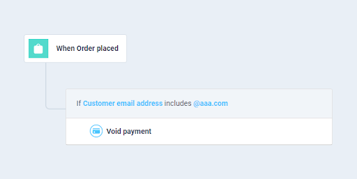 void payment