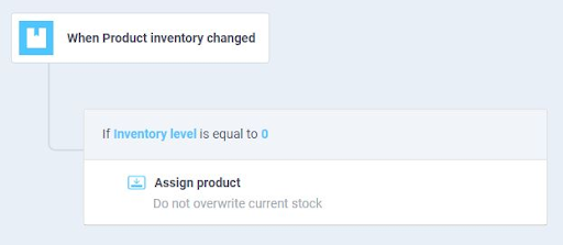 Auto-assigning product to backorder