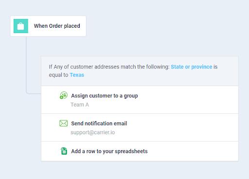 Auto-categorizing orders based on address