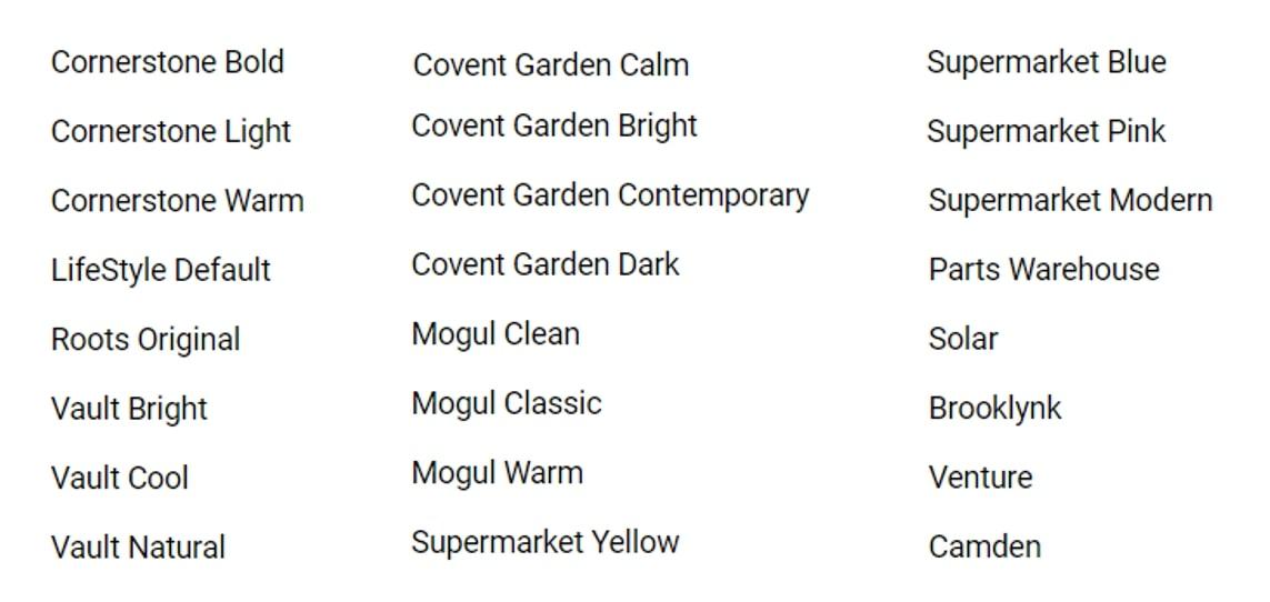 bigcommerce backorder theme list