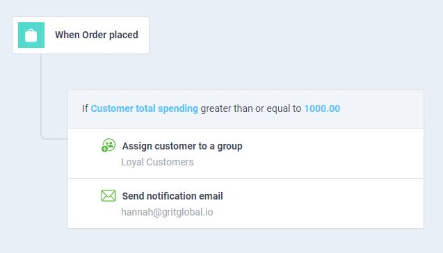 workflow to add customer to the loyalty group