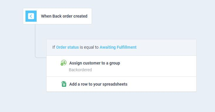 workflow template to assign customer to the backordered group and export data in a spreadsheet