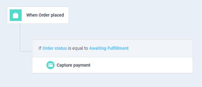 workflow to capture payment in atom8