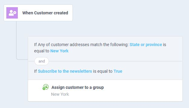 atom8 workflow to add customer to a location group