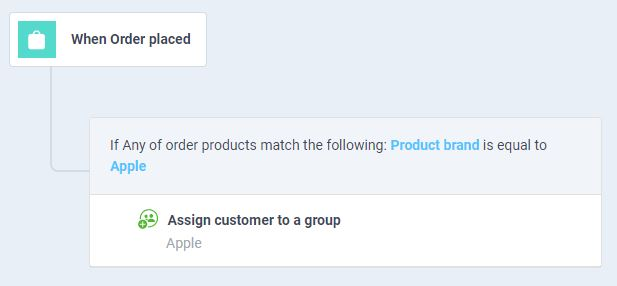 atom8 workflow to categorize customers based on product purchased