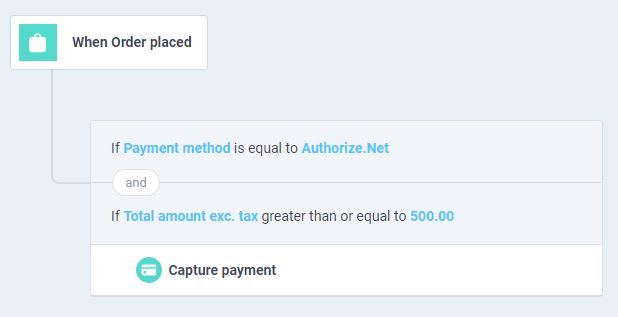 atom8 workflow to capture payment with authorize.net