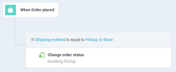 atom8 workflow to change order status