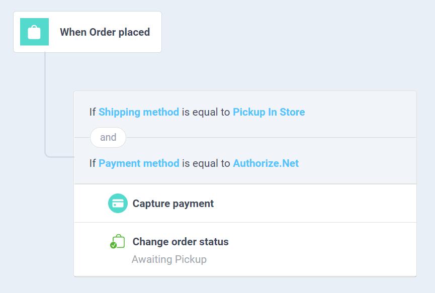 atom8 workflow to change the order status