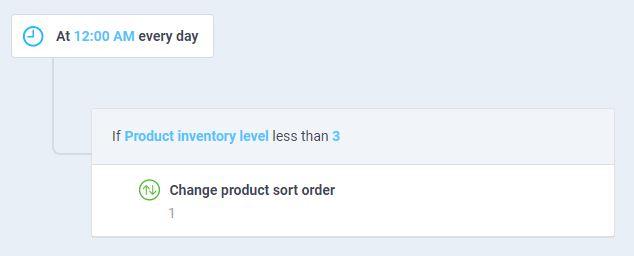 atom8 workflow to change product sort order
