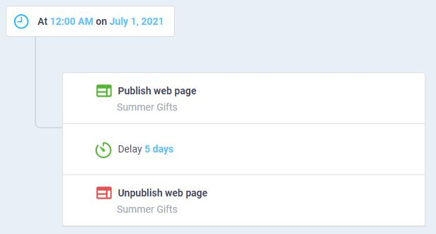 atom8 workflow to publish landing page content