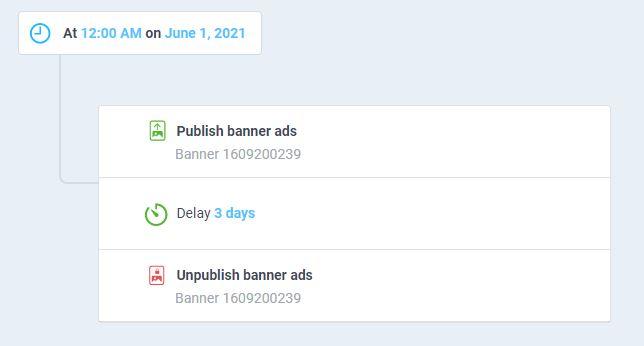 atom8 workflow to publish banner ads