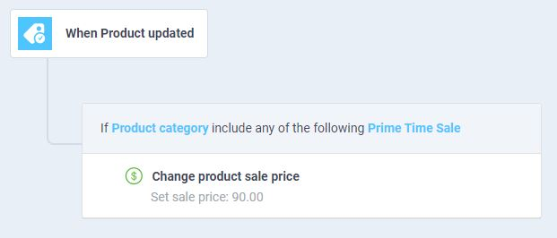 atom8 workflow to add sale price badge