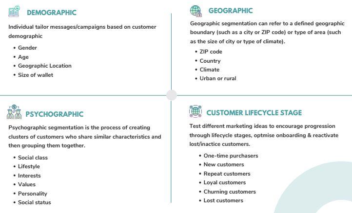 criteria matrix on customer segmentation