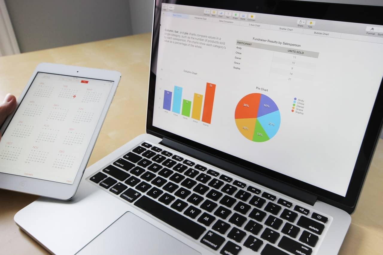 data driven inventory control