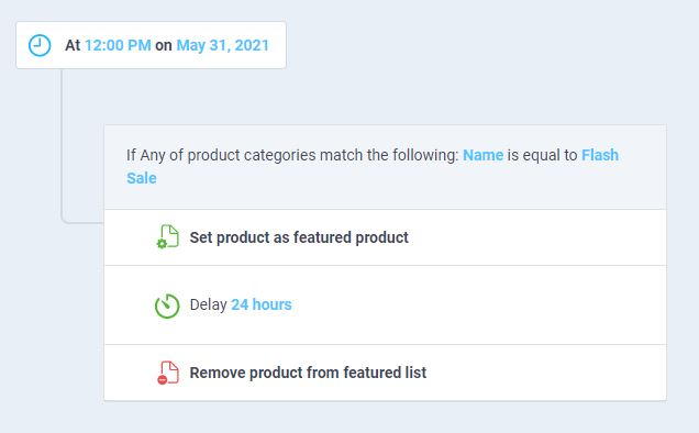 atom8 workflow to publish product in the sales categories