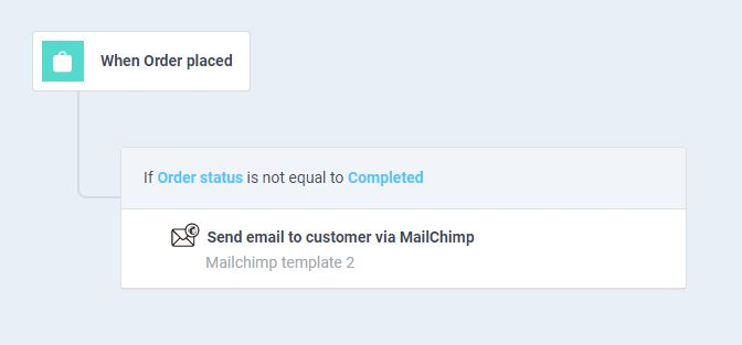 workflow to send a thank you letter to the customer after an order is placed
