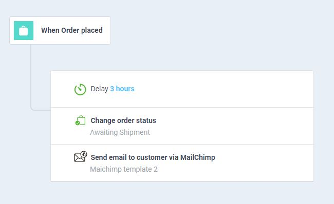 workflow to send emails to dropshipping partners