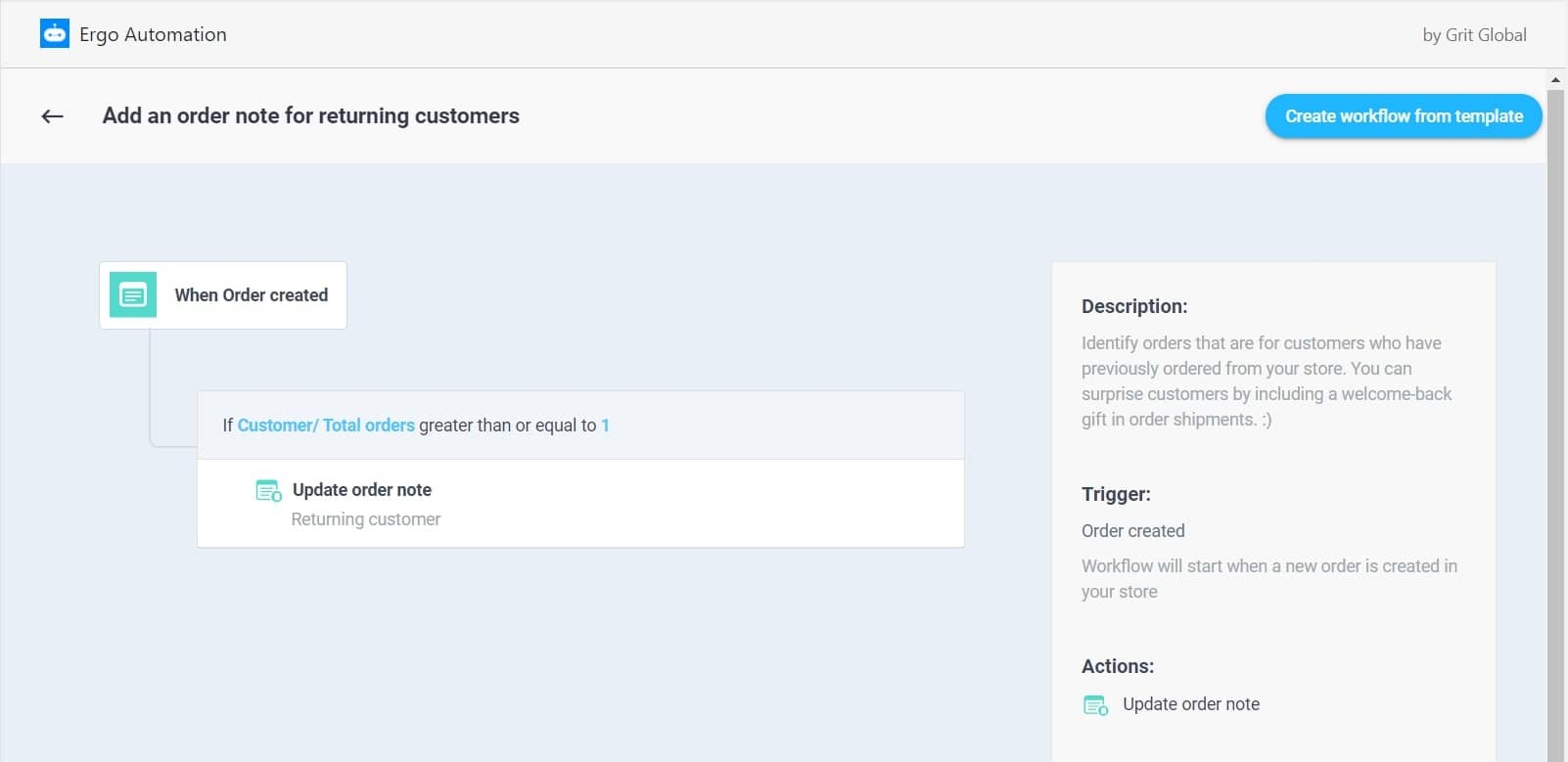 shopify automation workflow 2