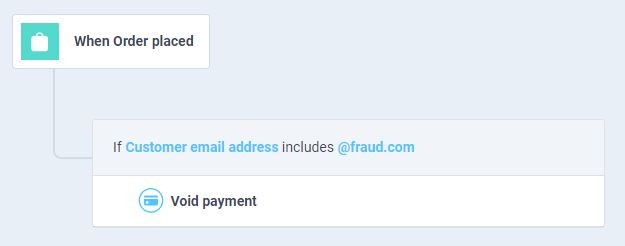 workflow to void payment from a suspicious email address