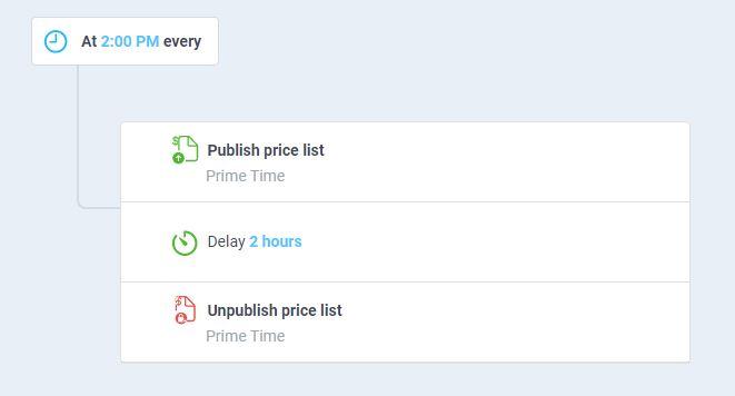 atom8 workflow to publish price list
