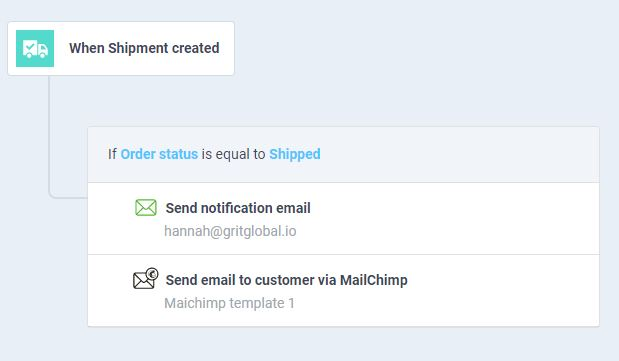 Ato8 workflow to send notifications when the delivery status is changed