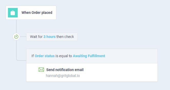atom8 workflow to send internal notifications